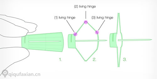 OPin安全的图钉使用图钉安全罩就会支起